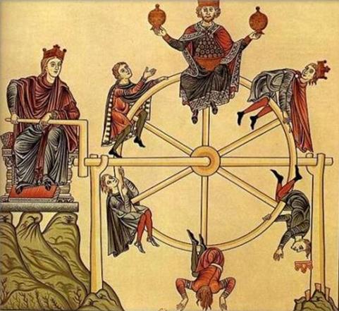 Колесо Фортуны (миниатюра им манускрипта 12 века)